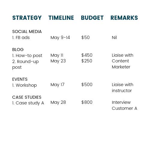 Small Business Marketing Ideas - Plan