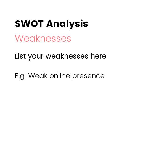 Small Business Marketing Ideas - SWOT Analysis Weaknesses