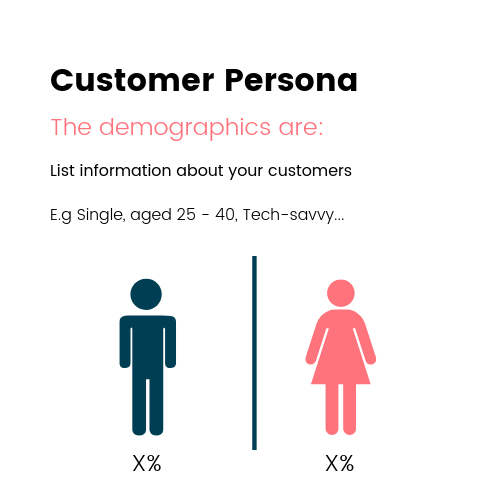 Small Business Marketing Ideas - Customer Persona